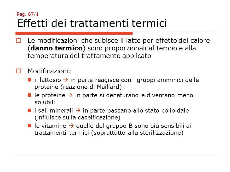 Pag. 87/1 Effetti dei trattamenti termici