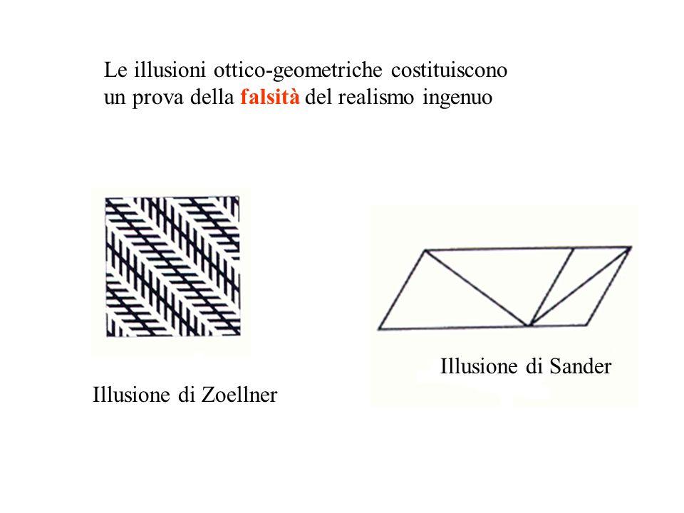 Le illusioni ottico-geometriche costituiscono un prova della falsità del realismo ingenuo