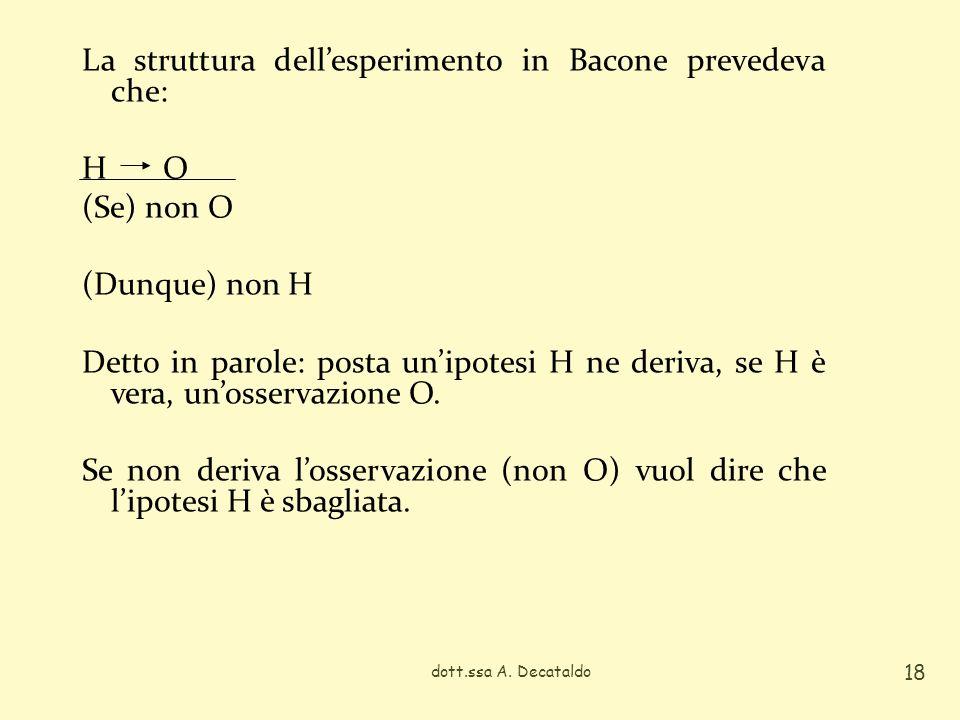 La struttura dell'esperimento in Bacone prevedeva che:
