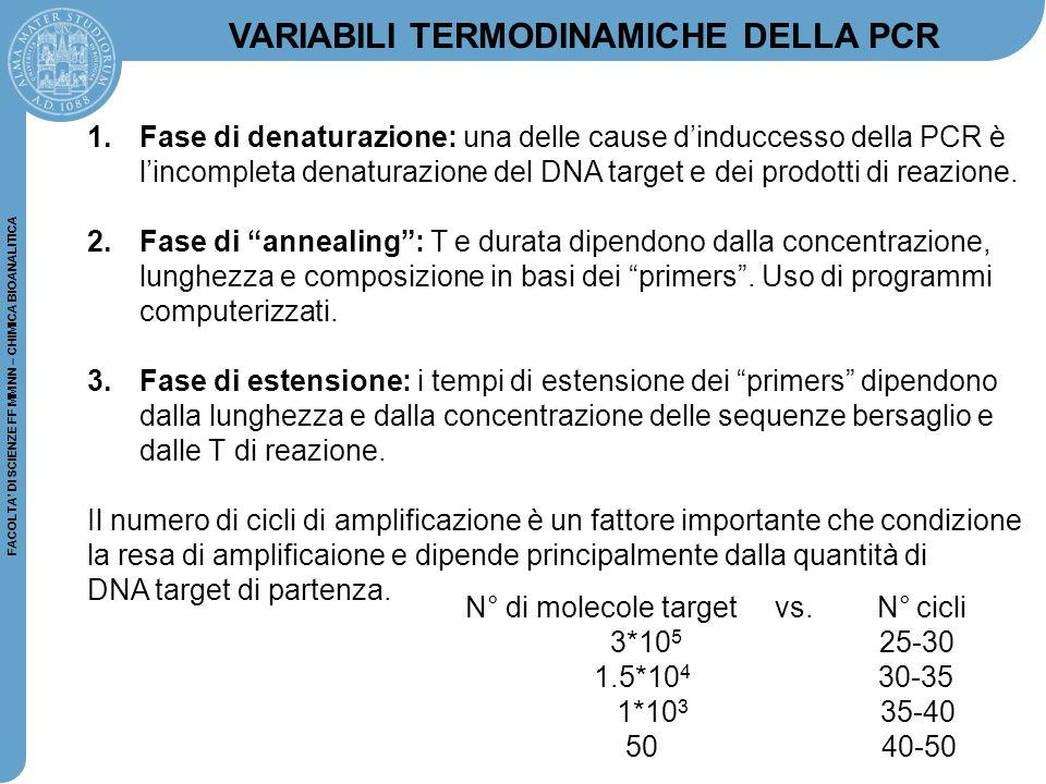 VARIABILI TERMODINAMICHE DELLA PCR