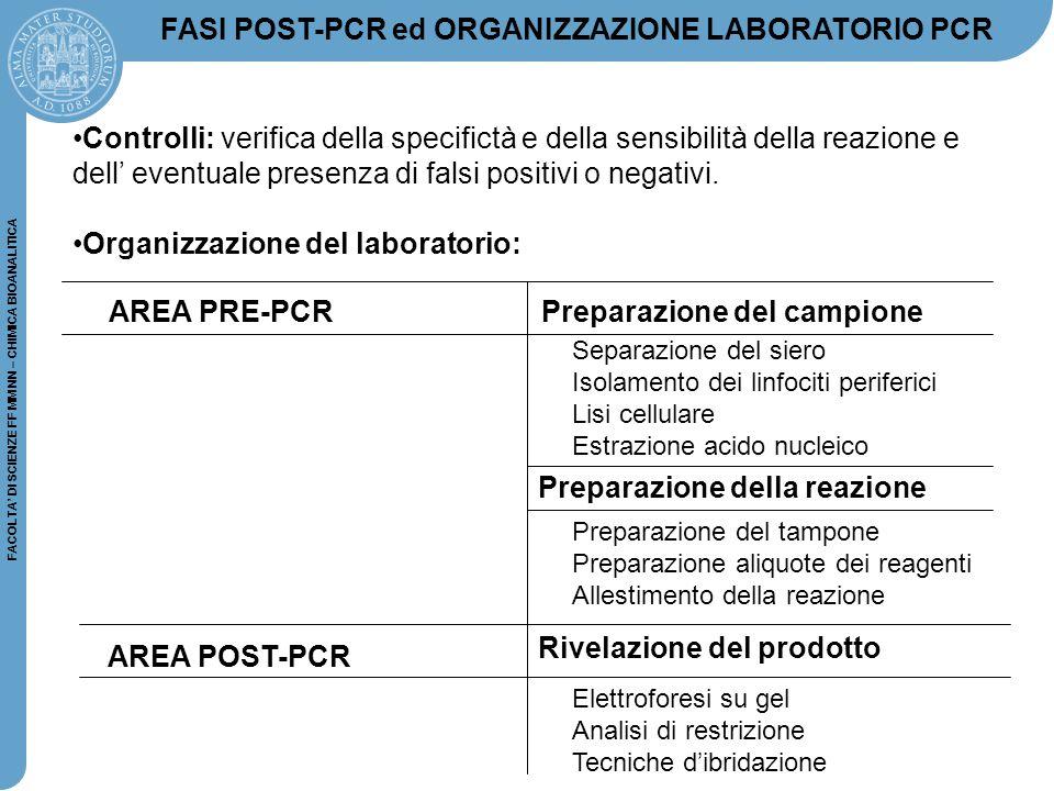 FASI POST-PCR ed ORGANIZZAZIONE LABORATORIO PCR