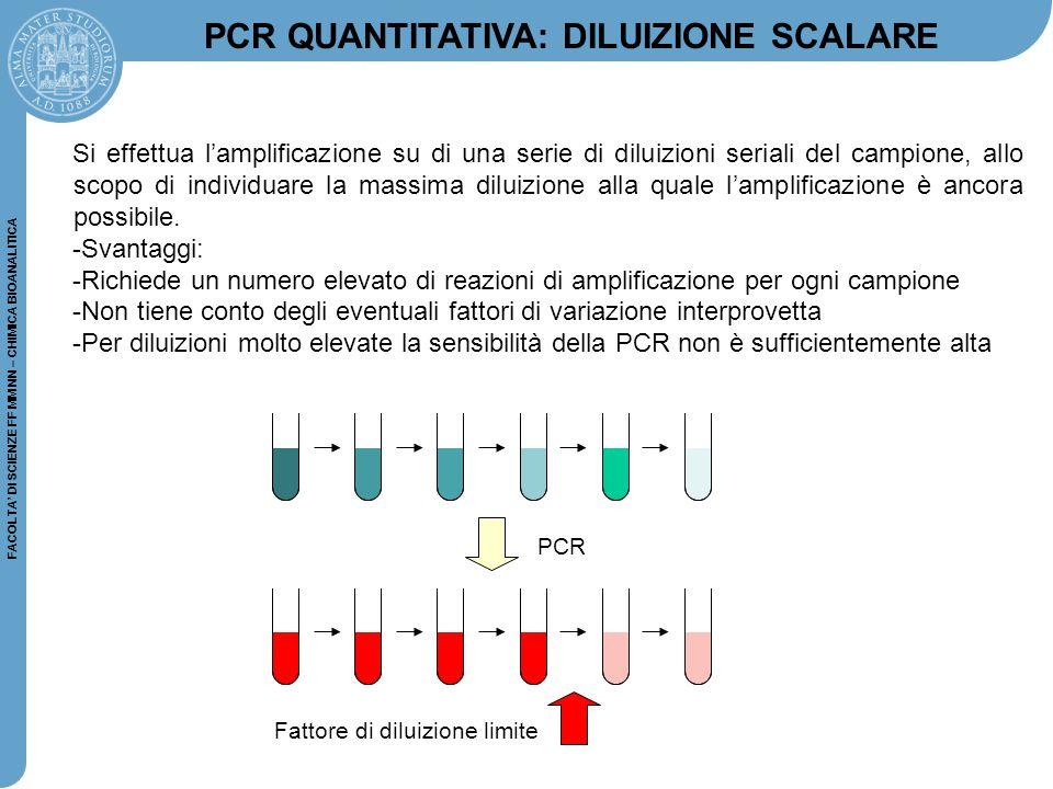 PCR QUANTITATIVA: DILUIZIONE SCALARE