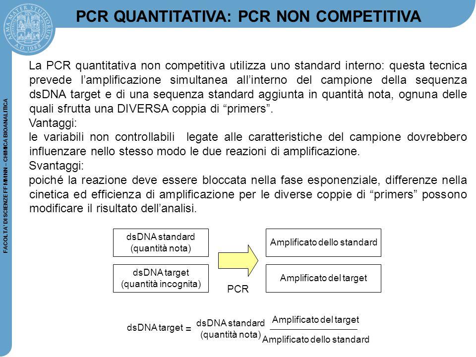 PCR QUANTITATIVA: PCR NON COMPETITIVA