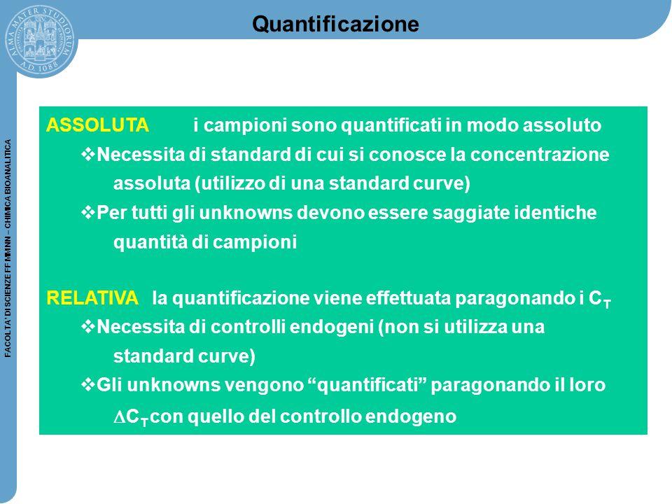 Quantificazione ASSOLUTA i campioni sono quantificati in modo assoluto