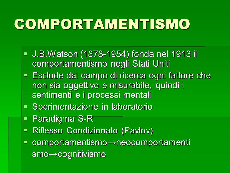 COMPORTAMENTISMO J.B.Watson (1878-1954) fonda nel 1913 il comportamentismo negli Stati Uniti.