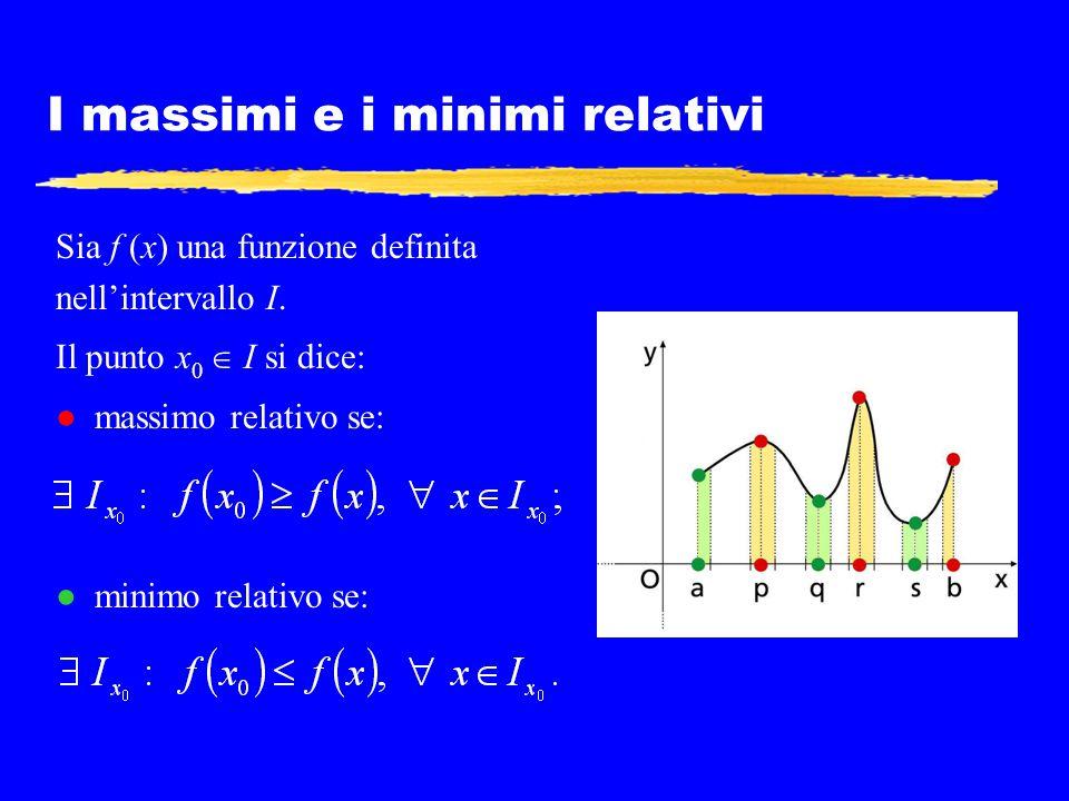 I massimi e i minimi relativi