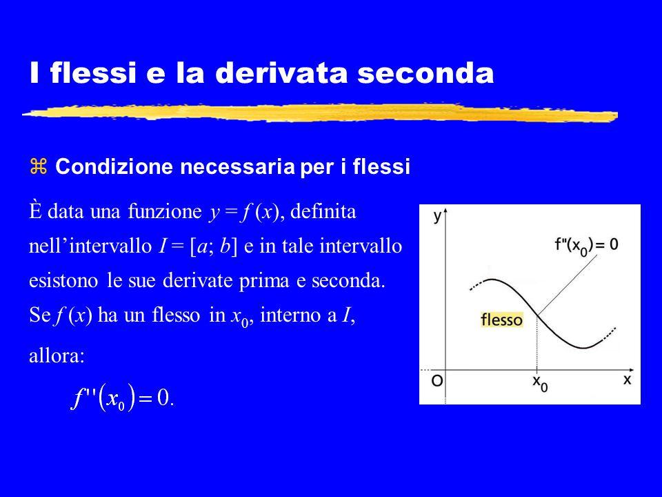 I flessi e la derivata seconda