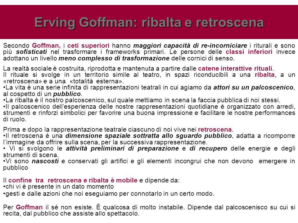 Erving Goffman: ribalta e retroscena