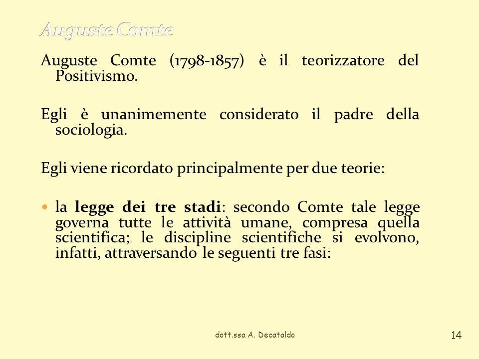 Auguste Comte Auguste Comte (1798-1857) è il teorizzatore del Positivismo. Egli è unanimemente considerato il padre della sociologia.