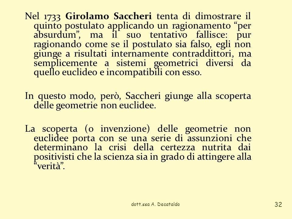 Nel 1733 Girolamo Saccheri tenta di dimostrare il quinto postulato applicando un ragionamento per absurdum , ma il suo tentativo fallisce: pur ragionando come se il postulato sia falso, egli non giunge a risultati internamente contraddittori, ma semplicemente a sistemi geometrici diversi da quello euclideo e incompatibili con esso. In questo modo, però, Saccheri giunge alla scoperta delle geometrie non euclidee. La scoperta (o invenzione) delle geometrie non euclidee porta con se una serie di assunzioni che determinano la crisi della certezza nutrita dai positivisti che la scienza sia in grado di attingere alla verità .