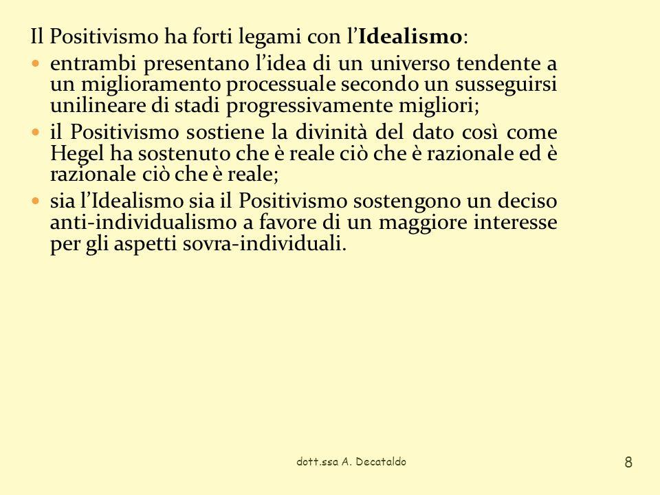 Il Positivismo ha forti legami con l'Idealismo: