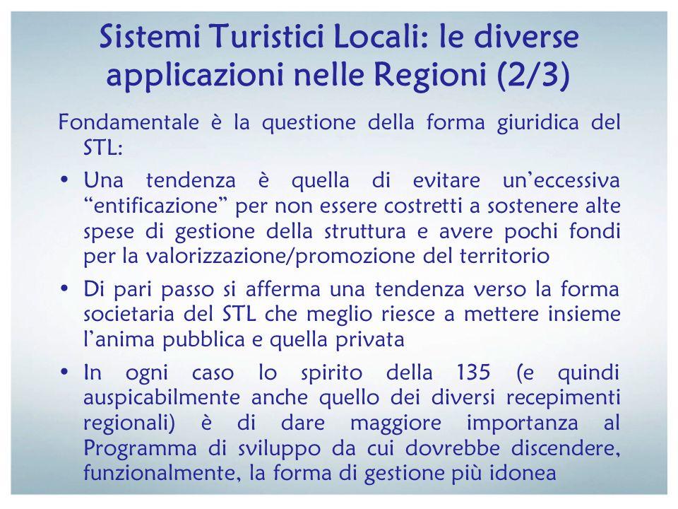 Sistemi Turistici Locali: le diverse applicazioni nelle Regioni (2/3)