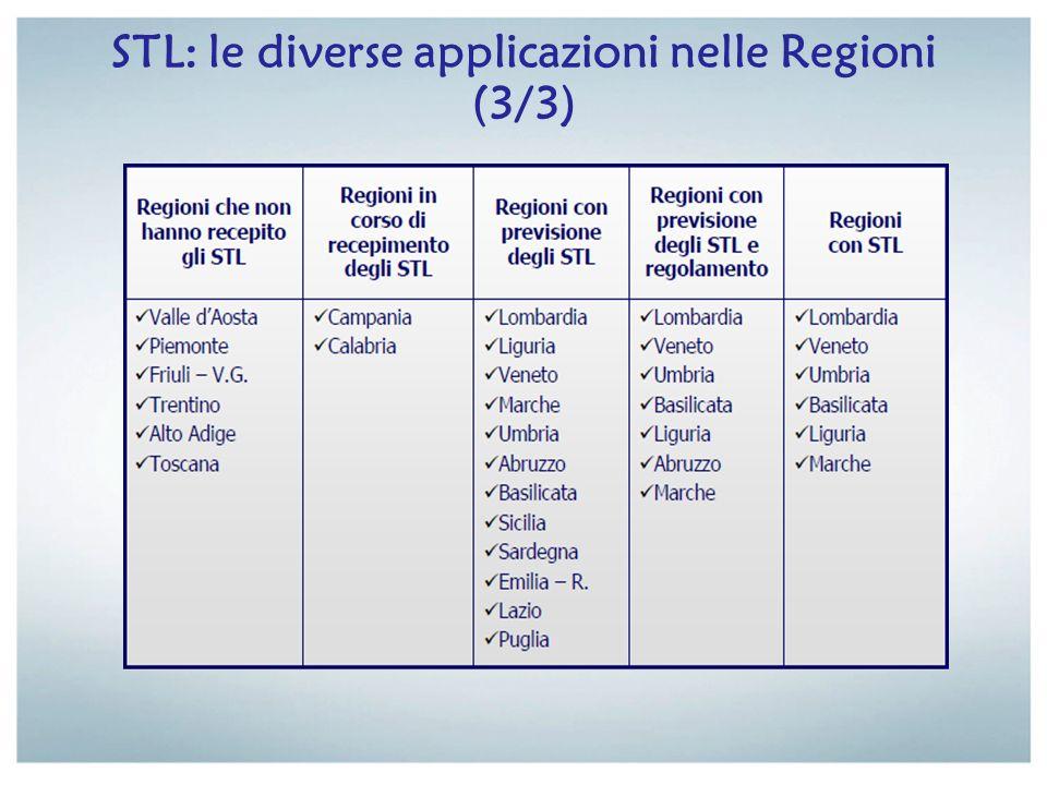 STL: le diverse applicazioni nelle Regioni (3/3)