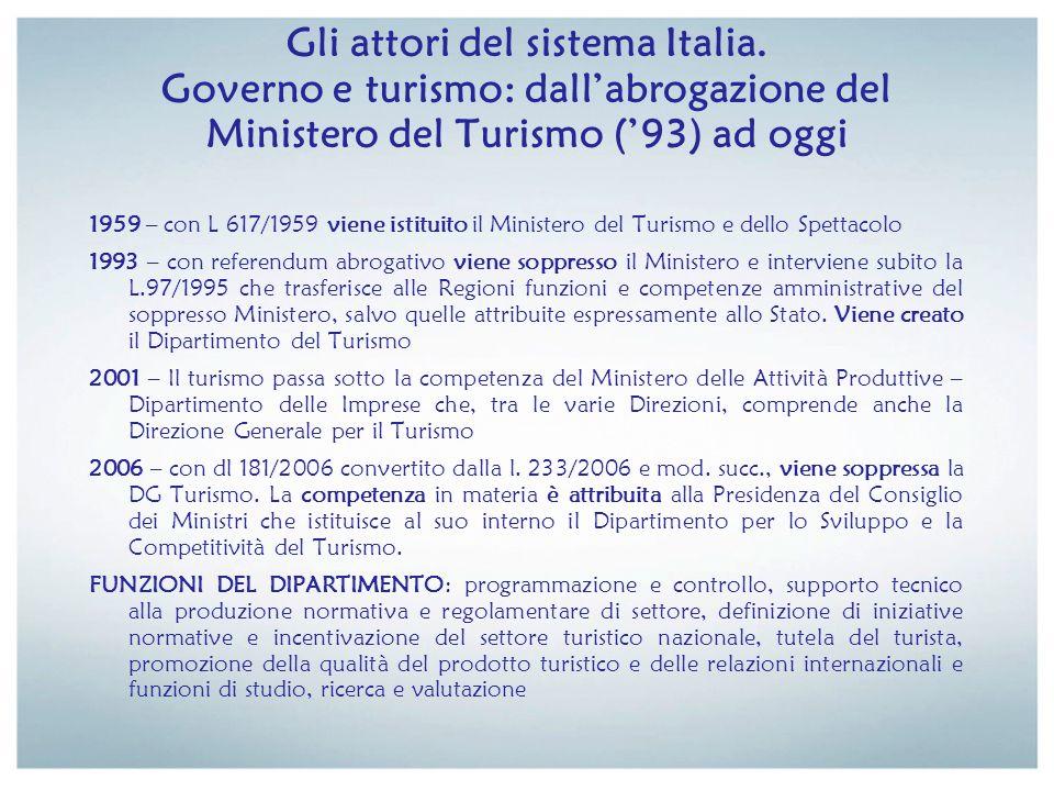 Gli attori del sistema Italia