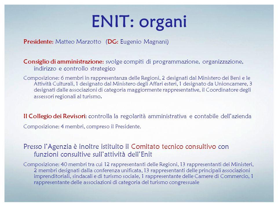 ENIT: organi Presidente: Matteo Marzotto (DG: Eugenio Magnani)