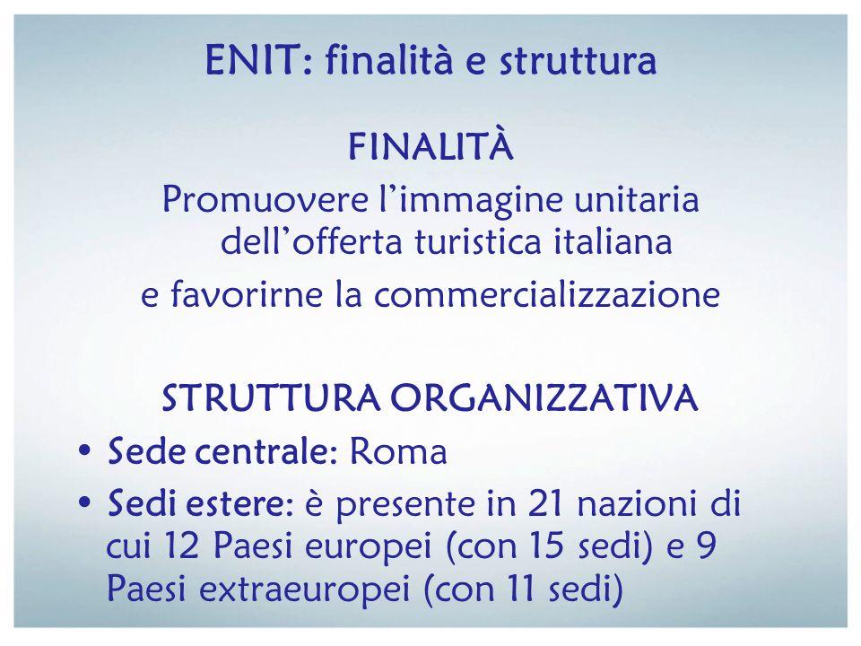 ENIT: finalità e struttura