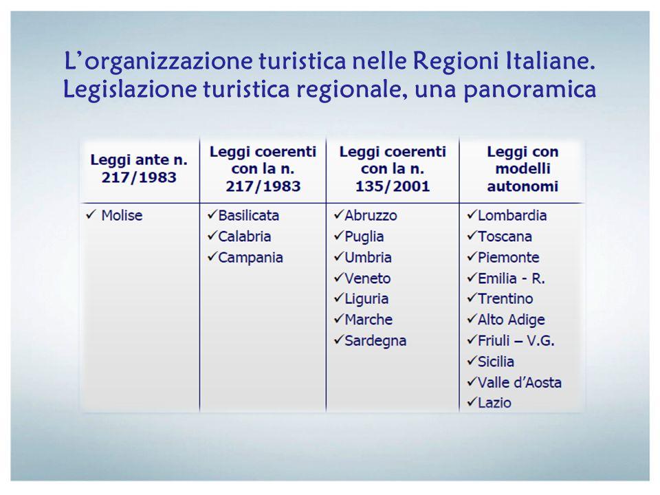 L'organizzazione turistica nelle Regioni Italiane