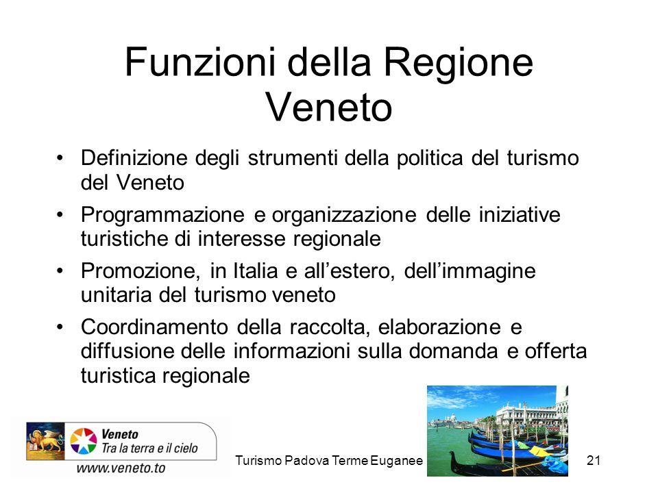Funzioni della Regione Veneto
