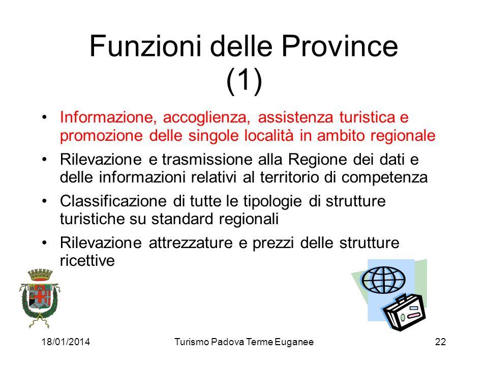 Funzioni delle Province (1)