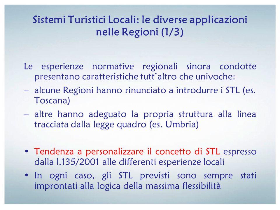Sistemi Turistici Locali: le diverse applicazioni nelle Regioni (1/3)