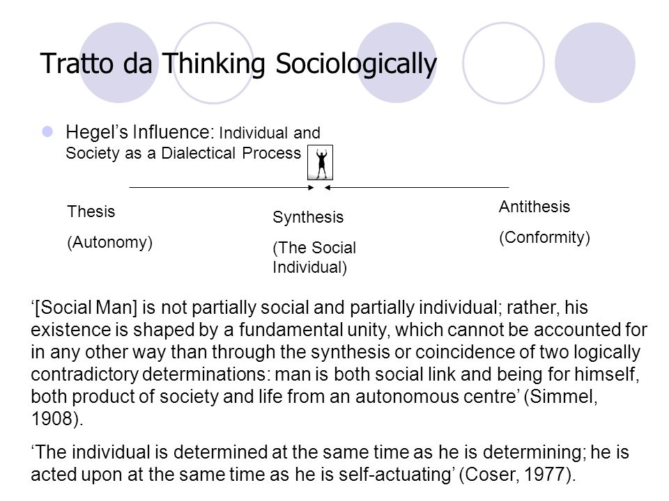 Tratto da Thinking Sociologically