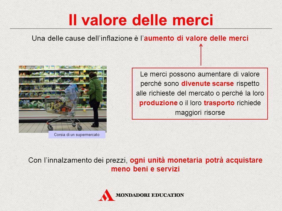 Il valore delle merci Una delle cause dell'inflazione è l'aumento di valore delle merci.