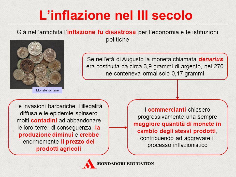 L'inflazione nel III secolo
