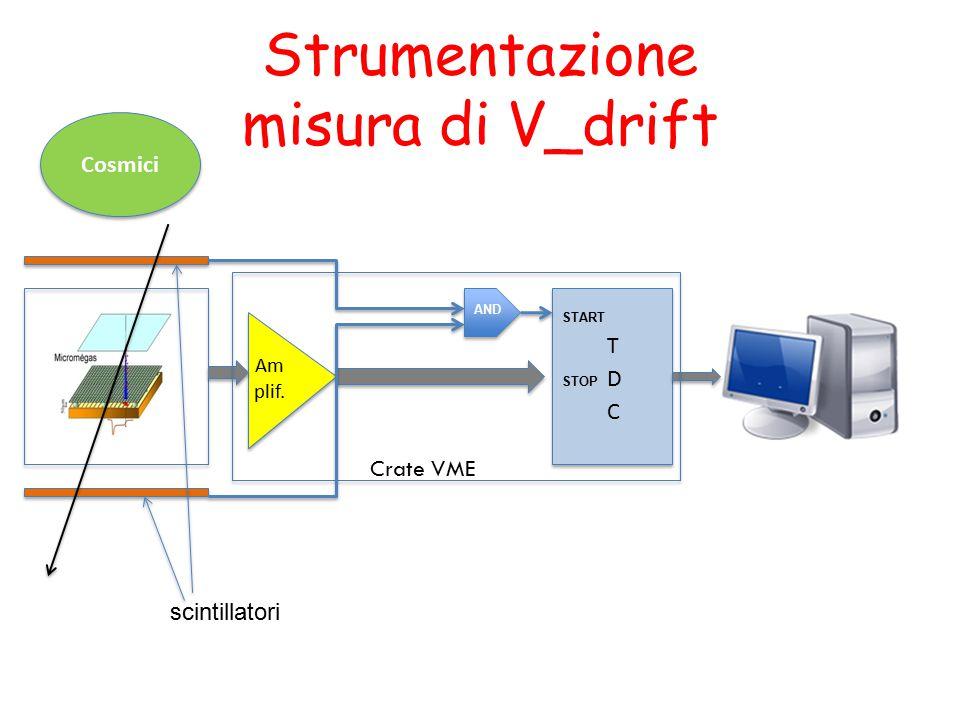 Strumentazione misura di V_drift