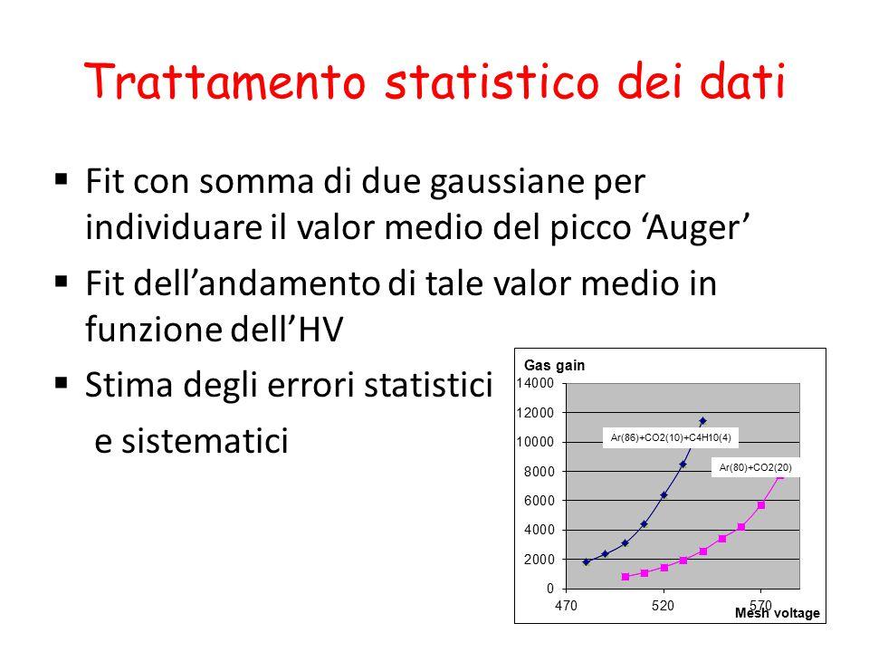Trattamento statistico dei dati