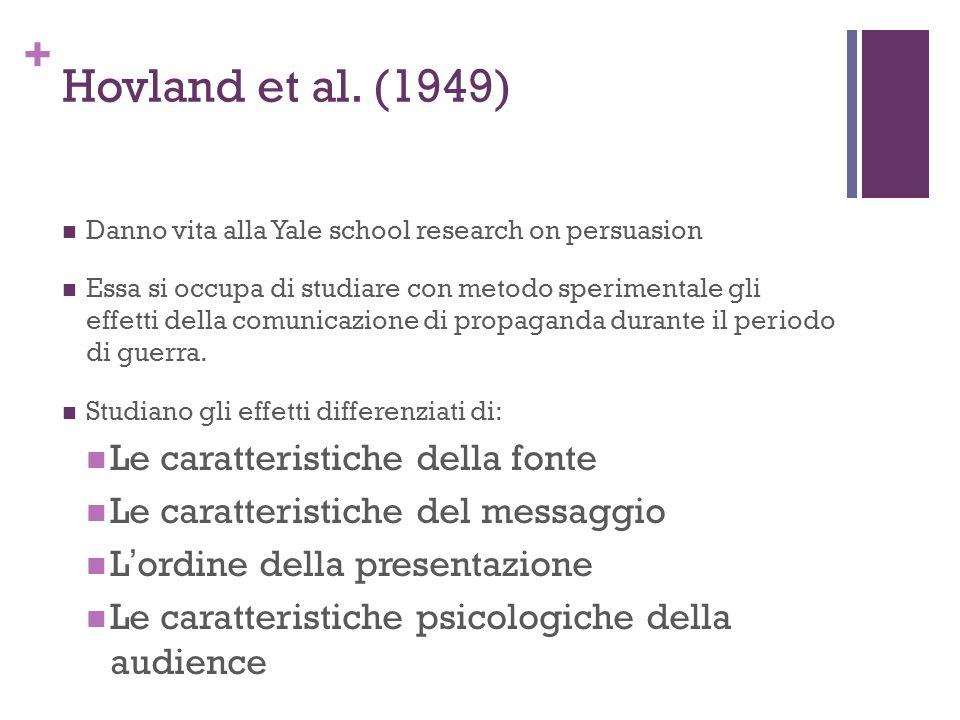 Hovland et al. (1949) Le caratteristiche della fonte