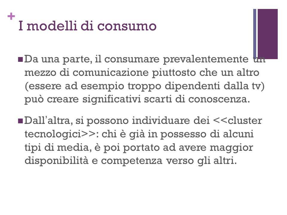 I modelli di consumo