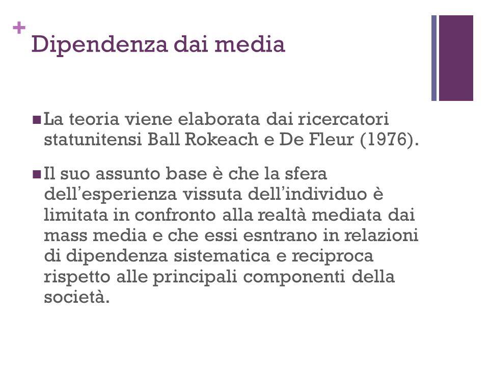 Dipendenza dai media La teoria viene elaborata dai ricercatori statunitensi Ball Rokeach e De Fleur (1976).