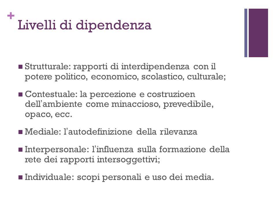 Livelli di dipendenza Strutturale: rapporti di interdipendenza con il potere politico, economico, scolastico, culturale;