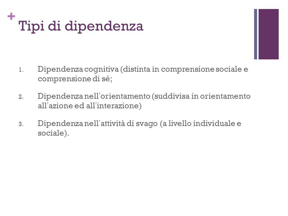 Tipi di dipendenza Dipendenza cognitiva (distinta in comprensione sociale e comprensione di sé;