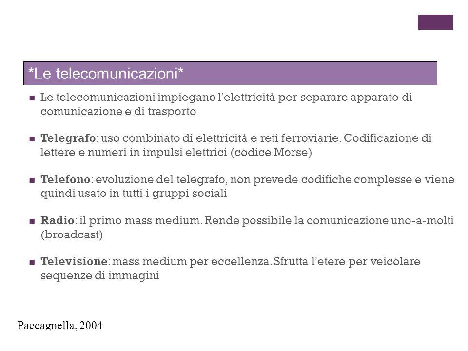 *Le telecomunicazioni*