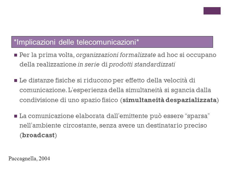 *Implicazioni delle telecomunicazioni*