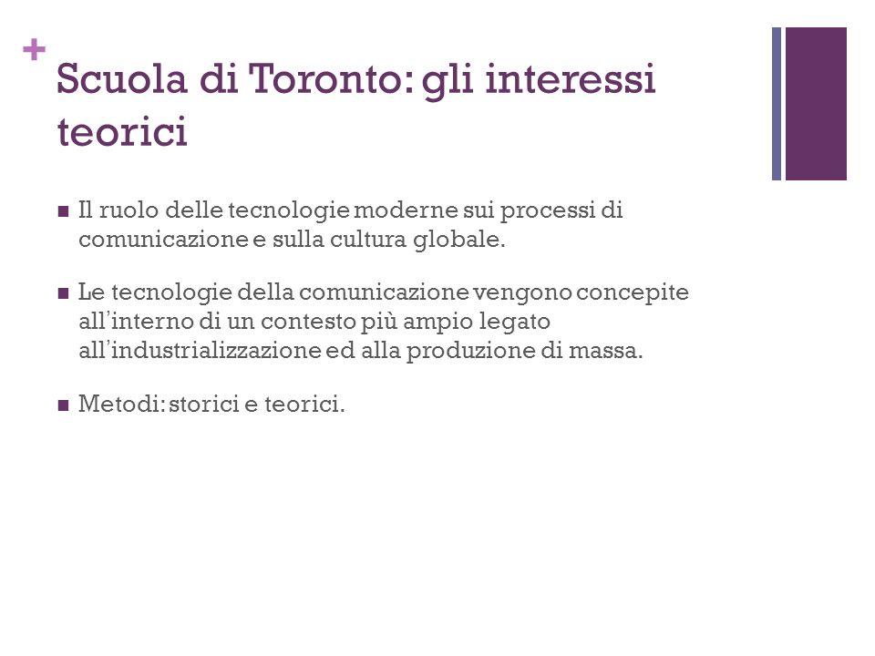 Scuola di Toronto: gli interessi teorici