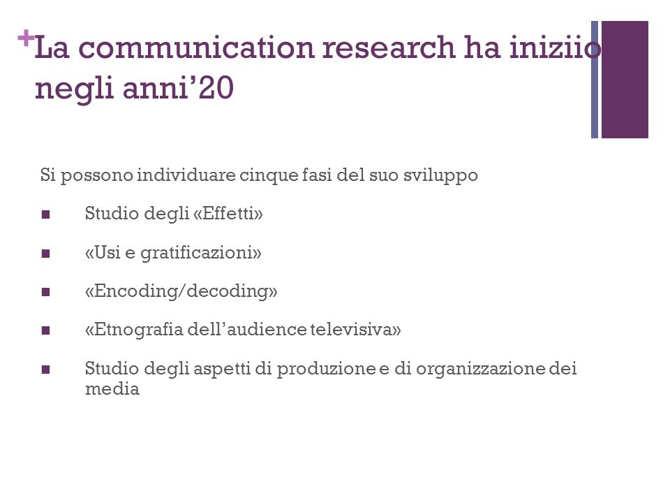 La communication research ha iniziio negli anni'20
