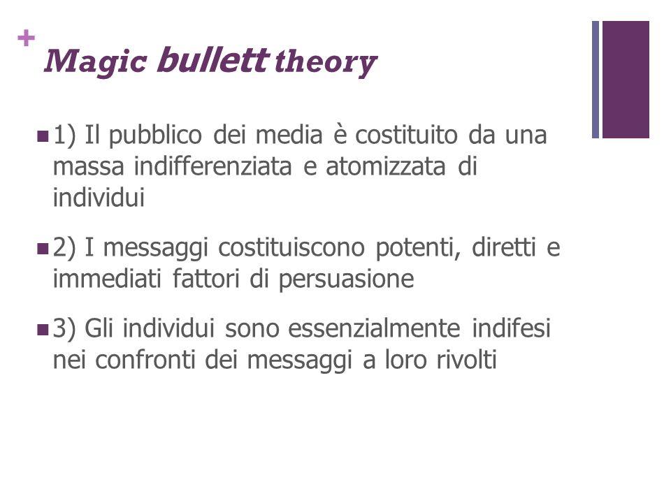 Magic bullett theory 1) Il pubblico dei media è costituito da una massa indifferenziata e atomizzata di individui.