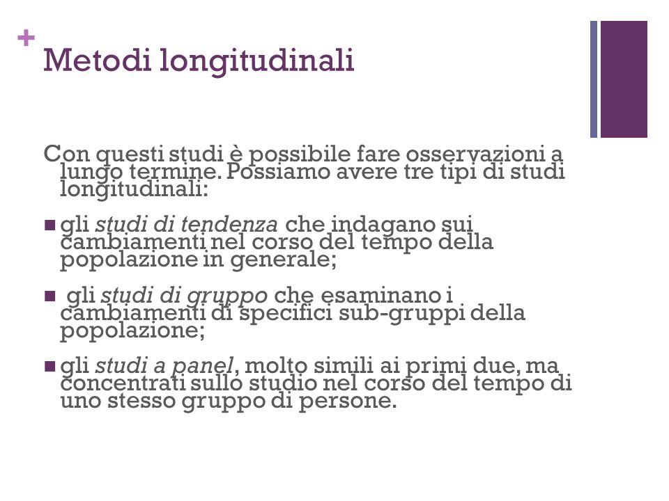 Metodi longitudinali Con questi studi è possibile fare osservazioni a lungo termine. Possiamo avere tre tipi di studi longitudinali: