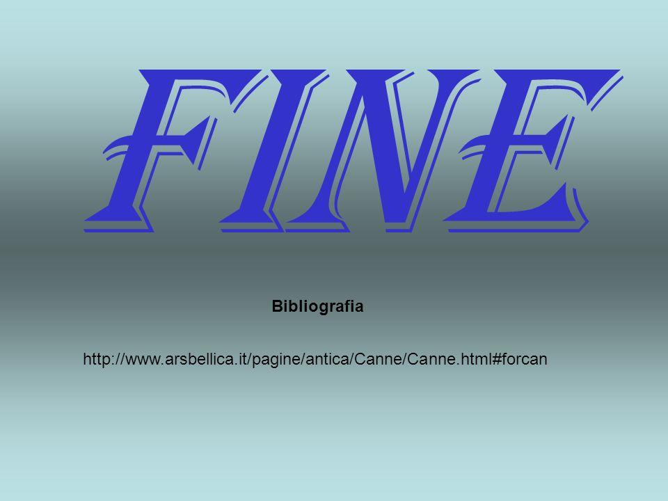 FINE Bibliografia http://www.arsbellica.it/pagine/antica/Canne/Canne.html#forcan