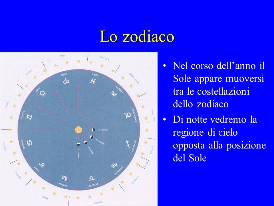 Lo zodiaco Nel corso dell'anno il Sole appare muoversi tra le costellazioni dello zodiaco.