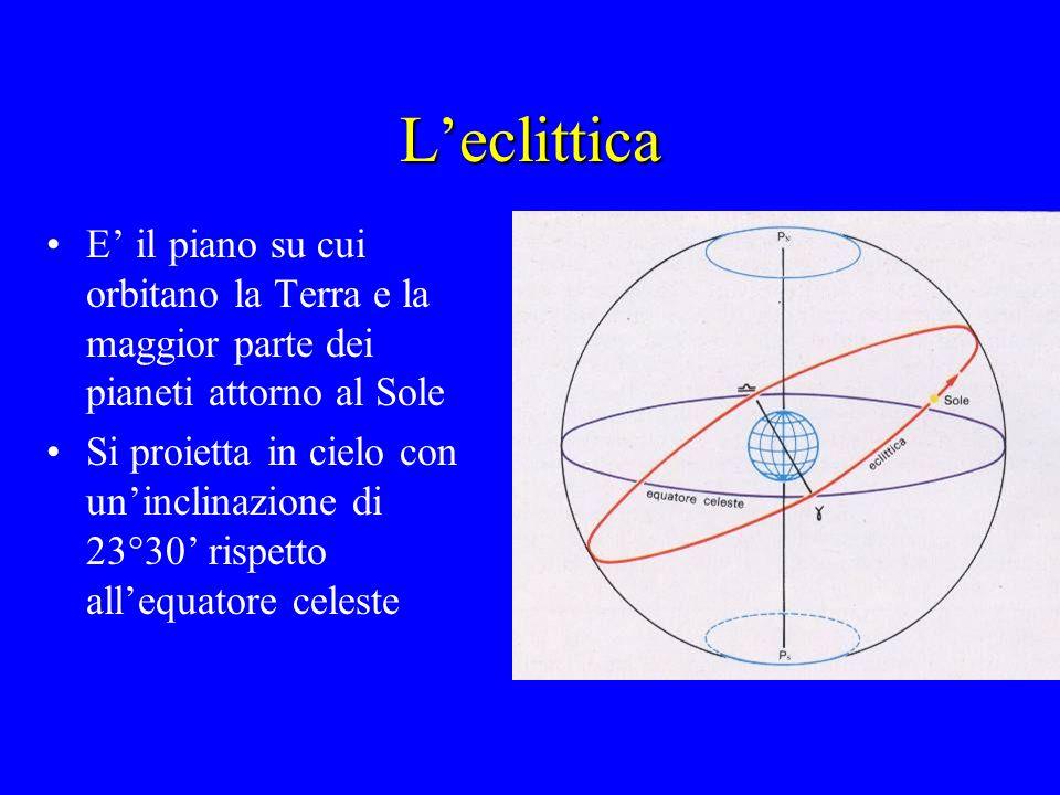 L'eclittica E' il piano su cui orbitano la Terra e la maggior parte dei pianeti attorno al Sole.
