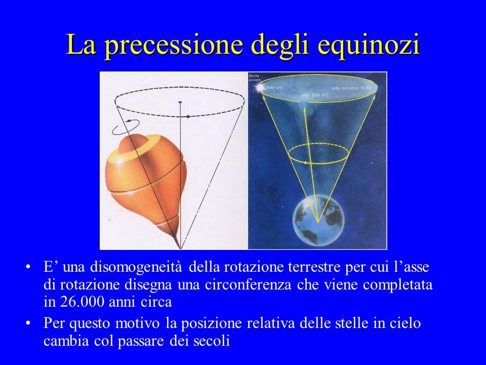 La precessione degli equinozi