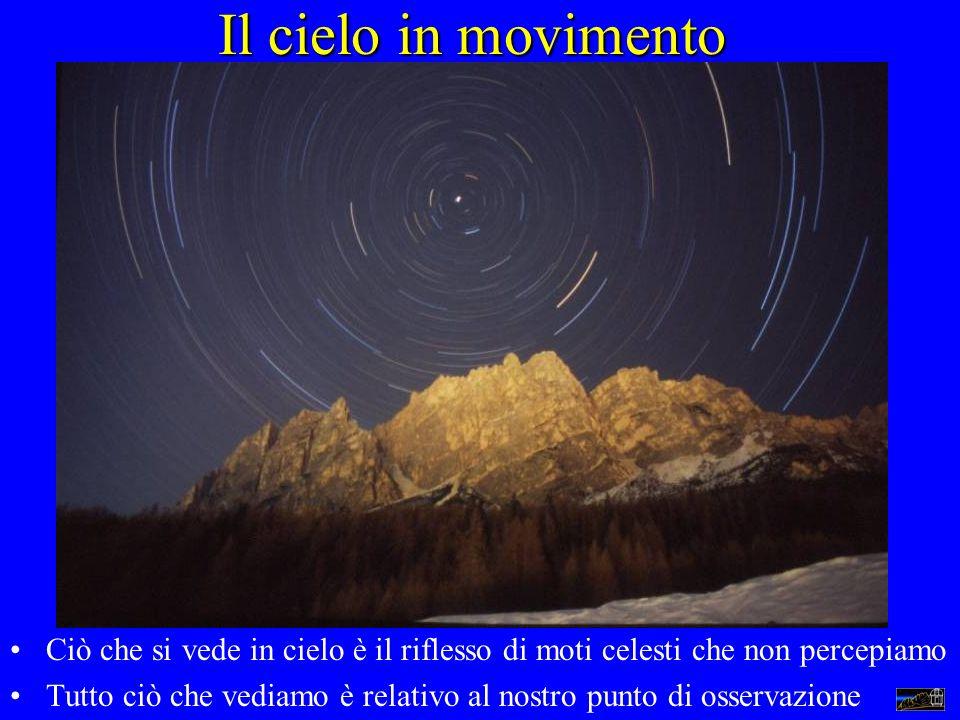 Il cielo in movimento Ciò che si vede in cielo è il riflesso di moti celesti che non percepiamo.