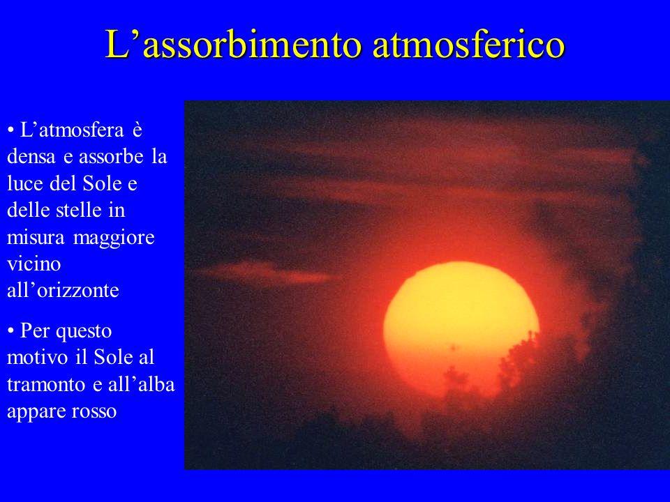 L'assorbimento atmosferico