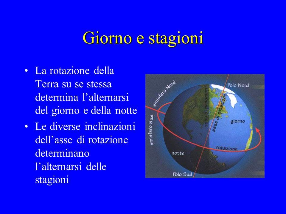 Giorno e stagioni La rotazione della Terra su se stessa determina l'alternarsi del giorno e della notte.
