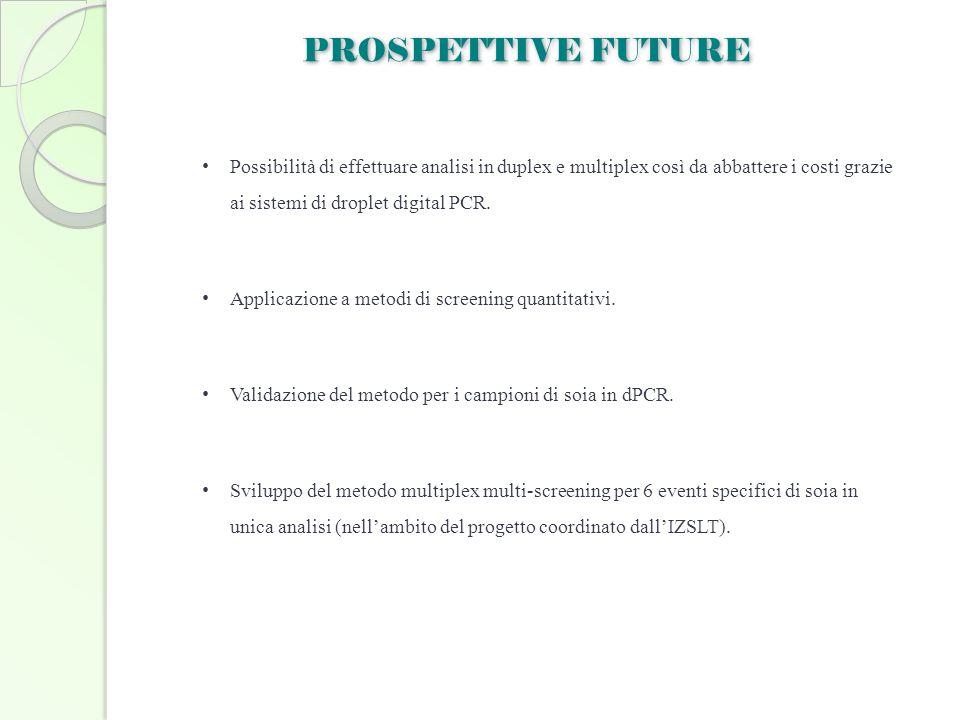PROSPETTIVE FUTURE Possibilità di effettuare analisi in duplex e multiplex così da abbattere i costi grazie ai sistemi di droplet digital PCR.