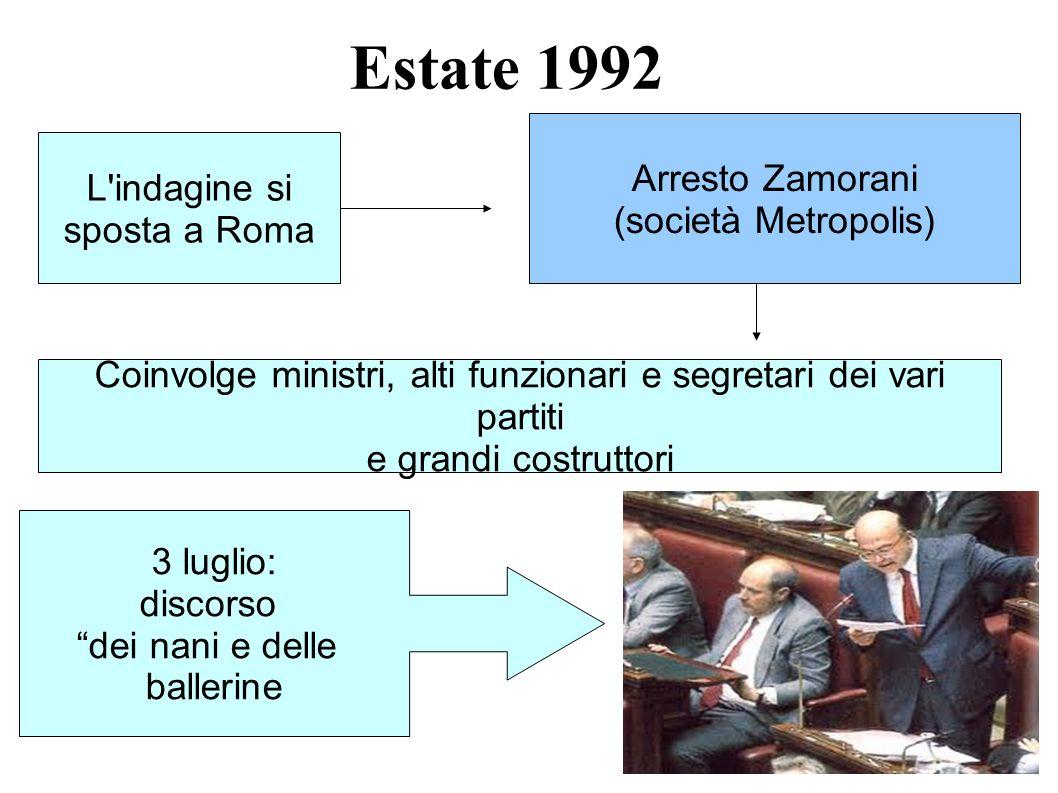 Coinvolge ministri, alti funzionari e segretari dei vari partiti