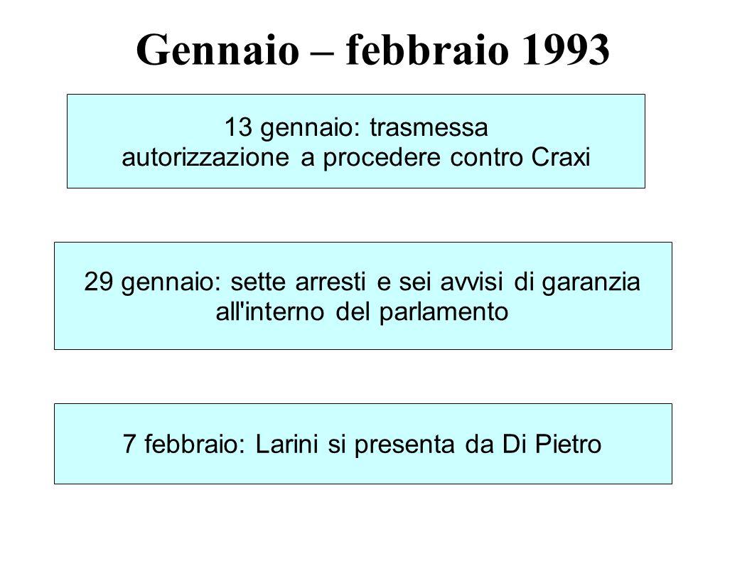 Gennaio – febbraio 1993 13 gennaio: trasmessa